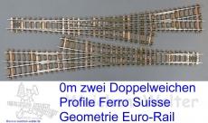 0m DW 1800/19.5°